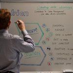 Le previsioni di Irion per la Data Management