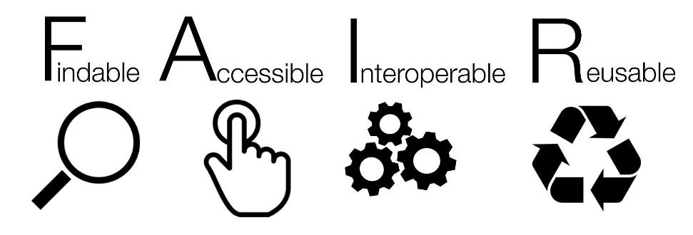 FAIR data principles.jpg